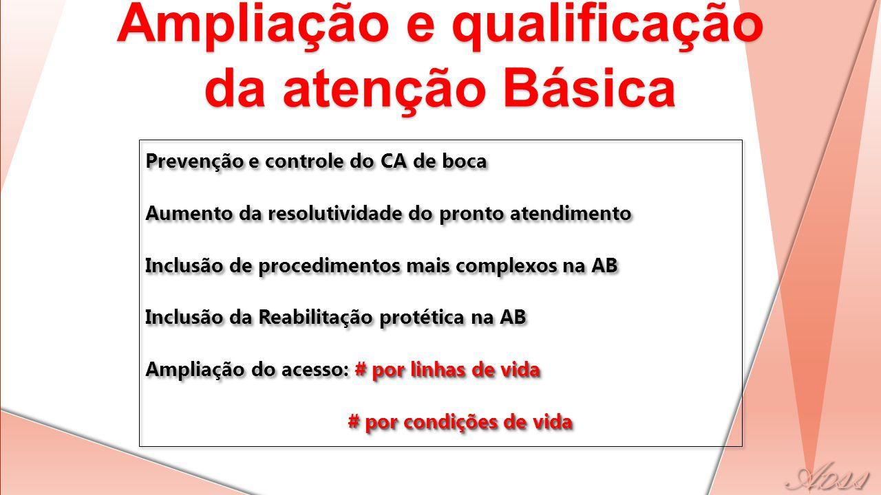 Ampliação e qualificação da atenção Básica Prevenção e controle do CA de boca Aumento da resolutividade do pronto atendimento Inclusão de procedimento