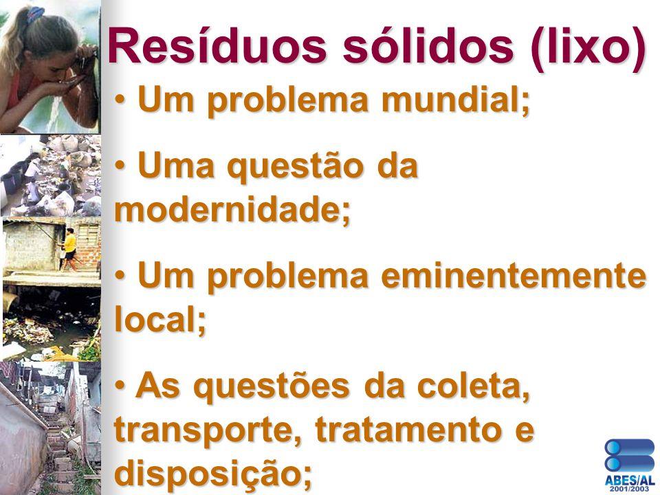 Resíduos sólidos (lixo) Um problema mundial; Um problema mundial; Uma questão da modernidade; Uma questão da modernidade; Um problema eminentemente lo