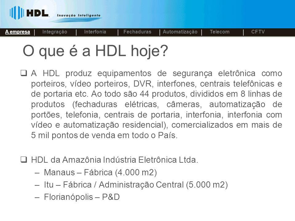 HDL da Amazônia Ind.Eletr. Ltda. Fundada em 1976.