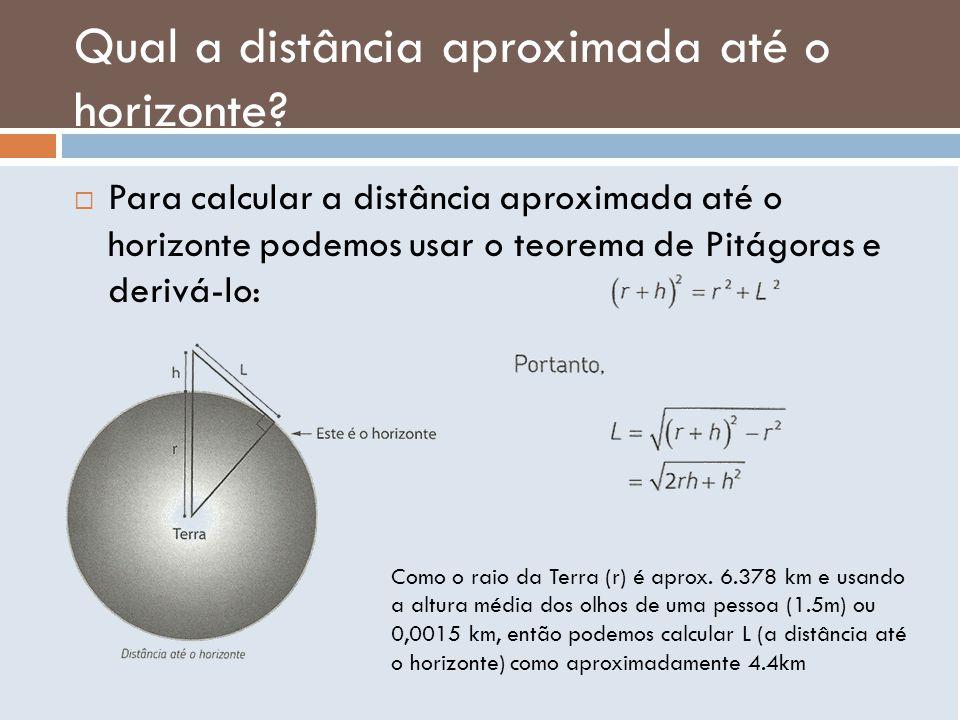 Qual a distância aproximada até o horizonte? Para calcular a distância aproximada até o horizonte podemos usar o teorema de Pitágoras e derivá-lo: Com