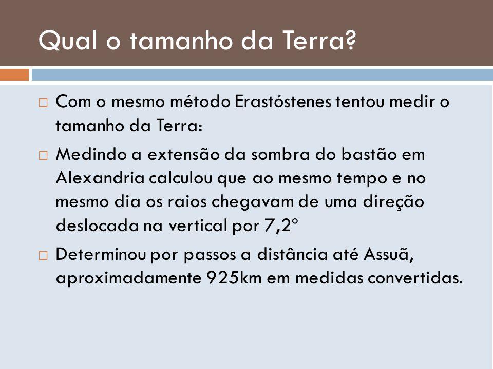 Qual o tamanho da Terra? Com o mesmo método Erastóstenes tentou medir o tamanho da Terra: Medindo a extensão da sombra do bastão em Alexandria calculo