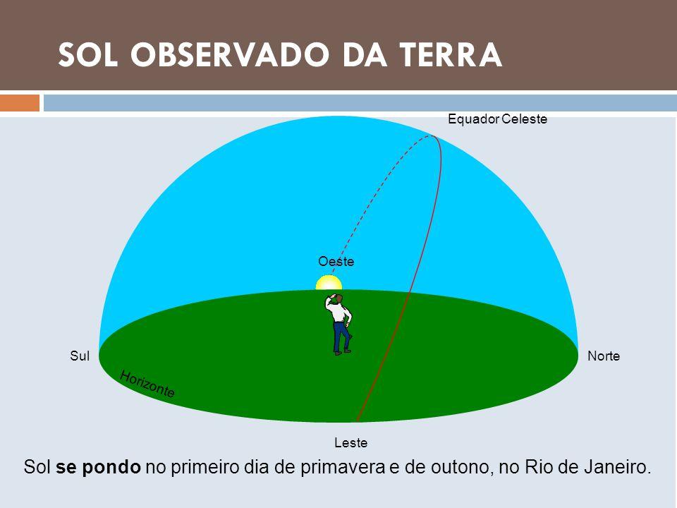 LUA OBSERVADA DA TERRA SOL OBSERVADO DA TERRA Sol se pondo no primeiro dia de primavera e de outono, no Rio de Janeiro. NorteSul Oeste Leste Equador C