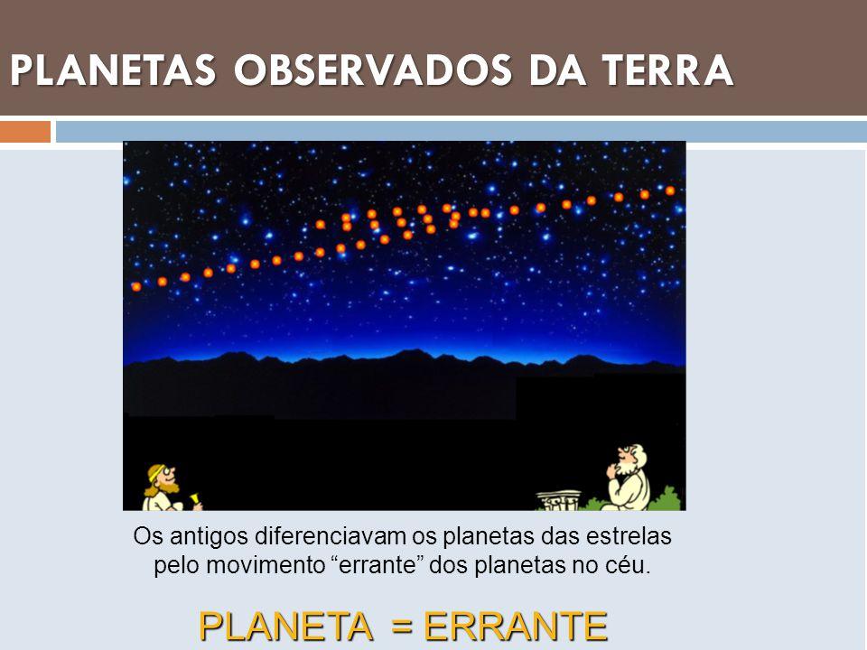 PLANETAS OBSERVADOS DA TERRA Os antigos diferenciavam os planetas das estrelas pelo movimento errante dos planetas no céu. PLANETA = ERRANTE