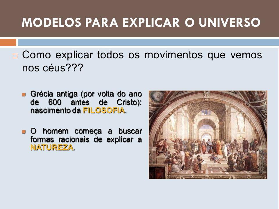MODELOS PARA EXPLICAR O UNIVERSO Como explicar todos os movimentos que vemos nos céus??? Grécia antiga (por volta do ano de 600 antes de Cristo): nasc
