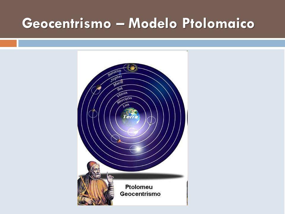 Geocentrismo – Modelo Ptolomaico