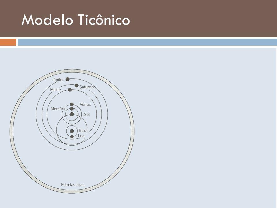 Modelo Ticônico