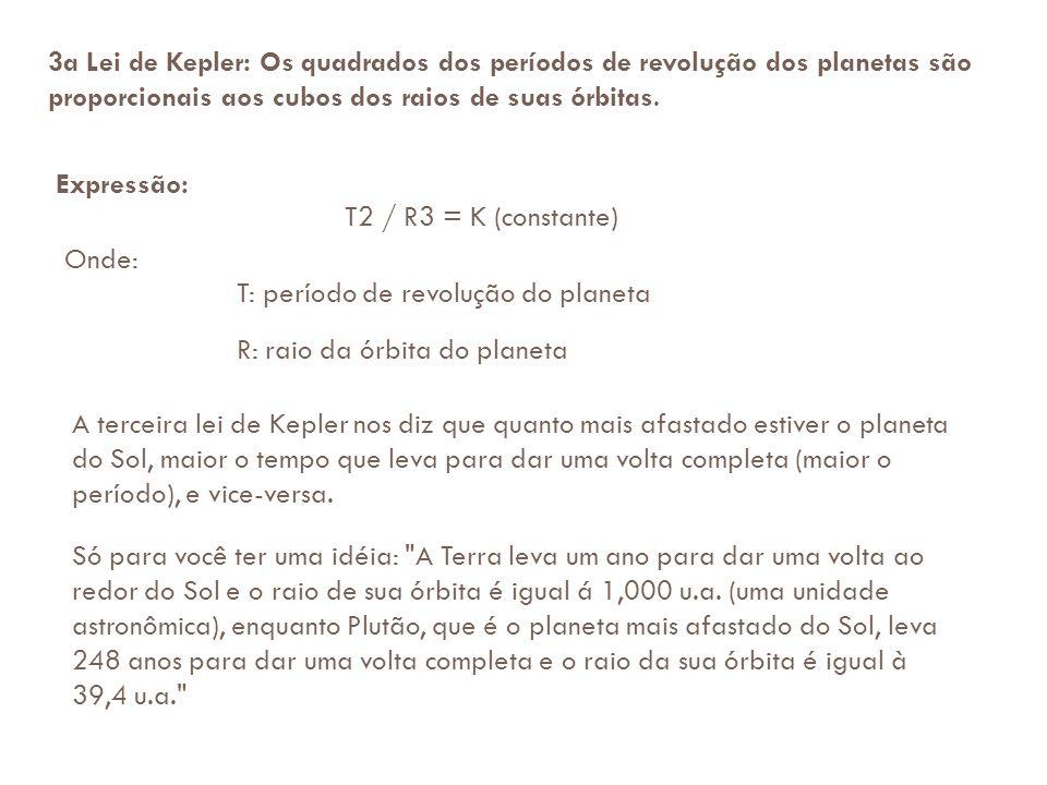 3a Lei de Kepler: Os quadrados dos períodos de revolução dos planetas são proporcionais aos cubos dos raios de suas órbitas. Expressão: T2 / R3 = K (c