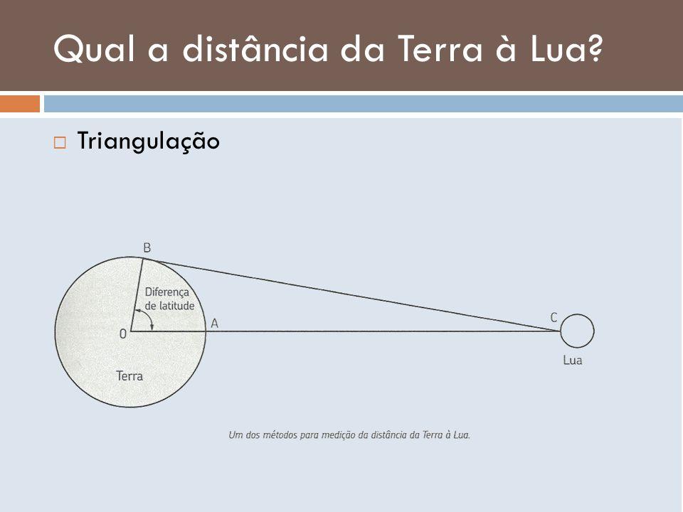 Qual a distância da Terra à Lua? Triangulação