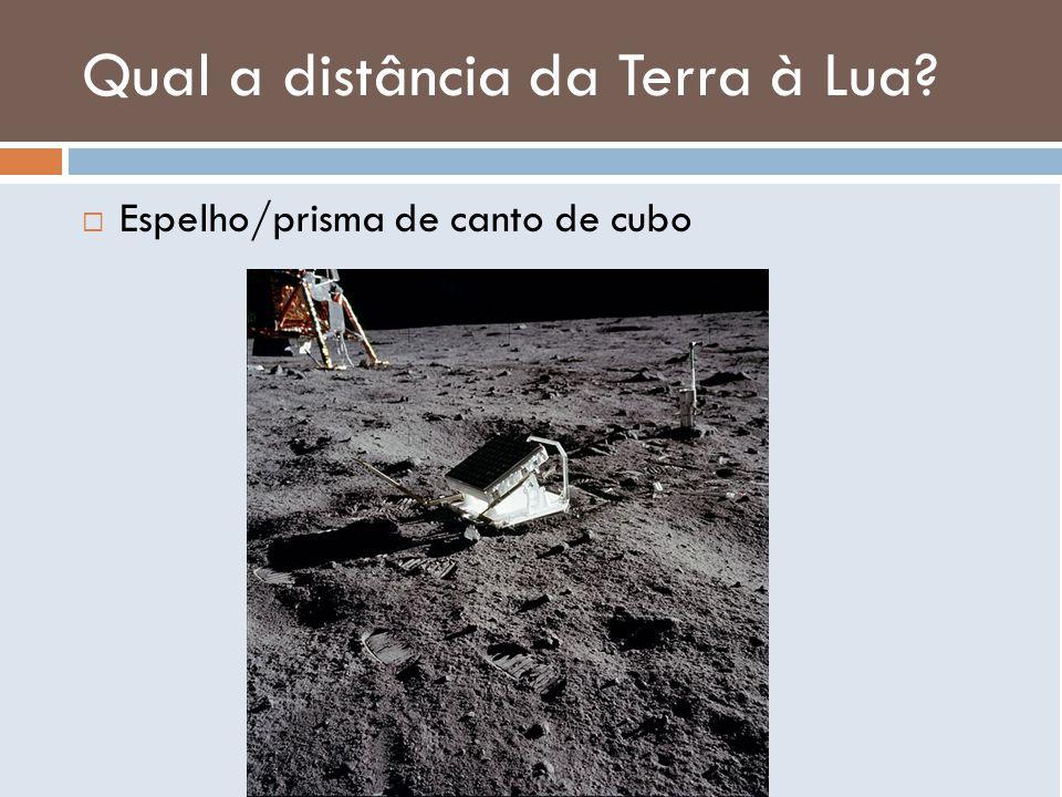 Qual a distância da Terra à Lua? Espelho/prisma de canto de cubo