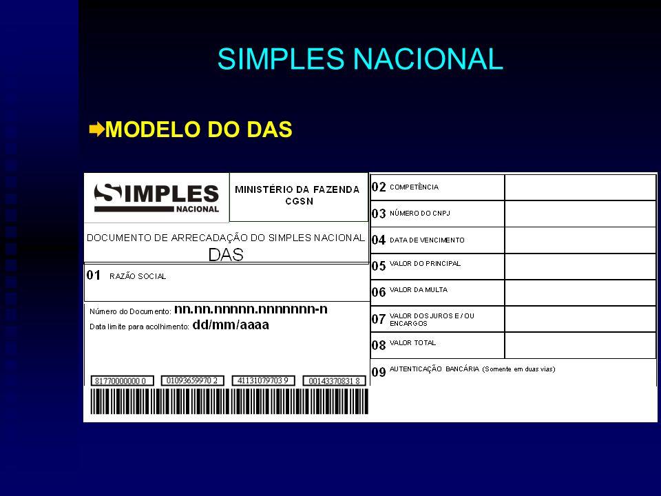MODELO DO DAS SIMPLES NACIONAL