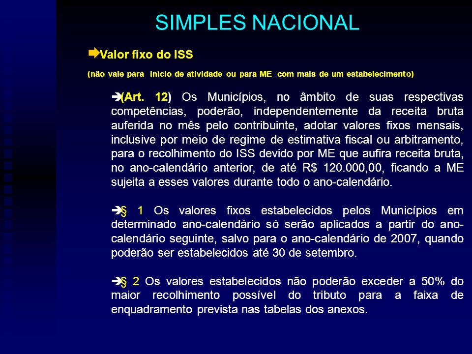 Valor fixo do ISS (não vale para início de atividade ou para ME com mais de um estabelecimento) (Art.