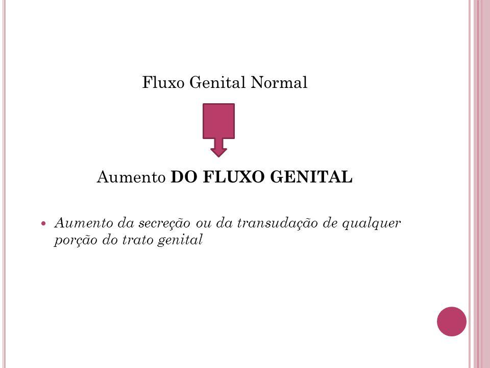Fluxo Genital Normal Aumento DO FLUXO GENITAL Aumento da secreção ou da transudação de qualquer porção do trato genital