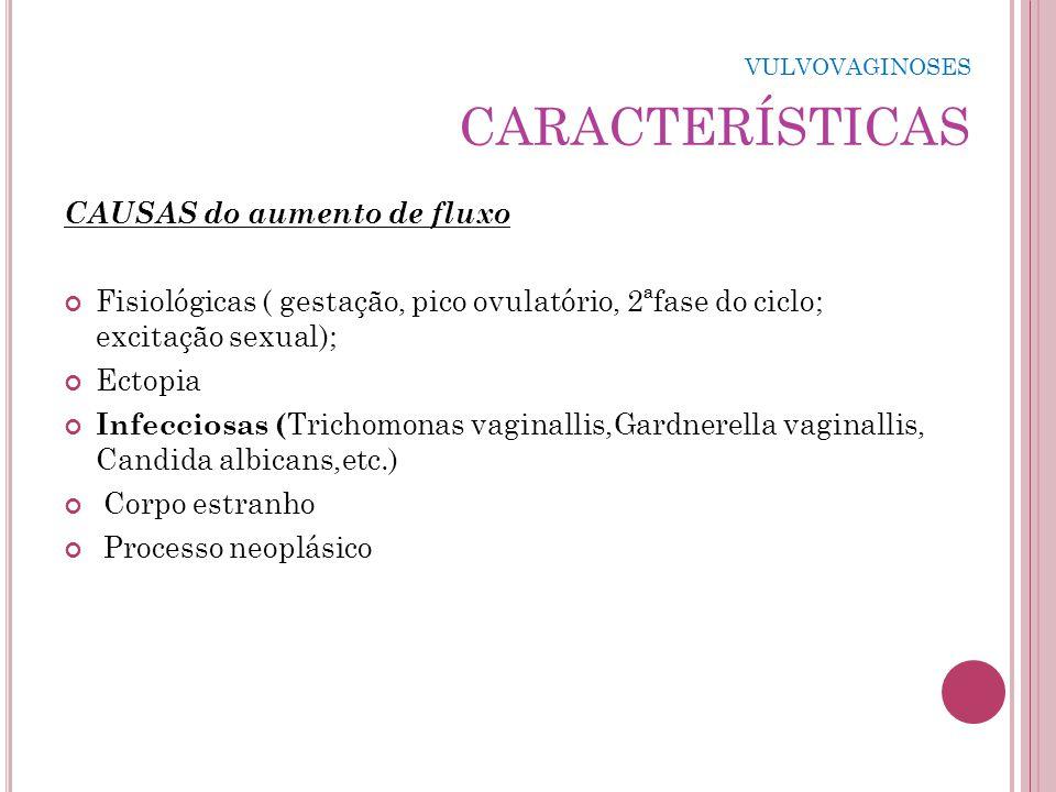 VULVOVAGINOSES CARACTERÍSTICAS CAUSAS do aumento de fluxo Fisiológicas ( gestação, pico ovulatório, 2ªfase do ciclo; excitação sexual); Ectopia Infecc