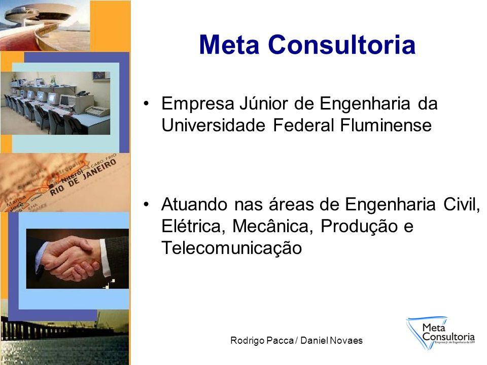 Rodrigo Pacca / Daniel Novaes Meta Consultoria Empresa Júnior de Engenharia da Universidade Federal Fluminense Atuando nas áreas de Engenharia Civil,