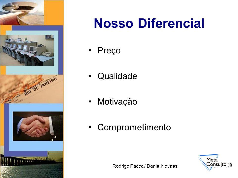 Rodrigo Pacca / Daniel Novaes Nosso Diferencial Preço Qualidade Motivação Comprometimento