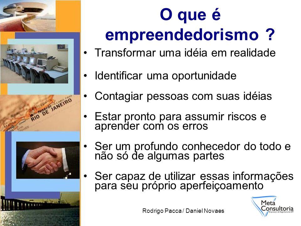Rodrigo Pacca / Daniel Novaes O que é empreendedorismo ? Transformar uma idéia em realidade Identificar uma oportunidade Contagiar pessoas com suas id