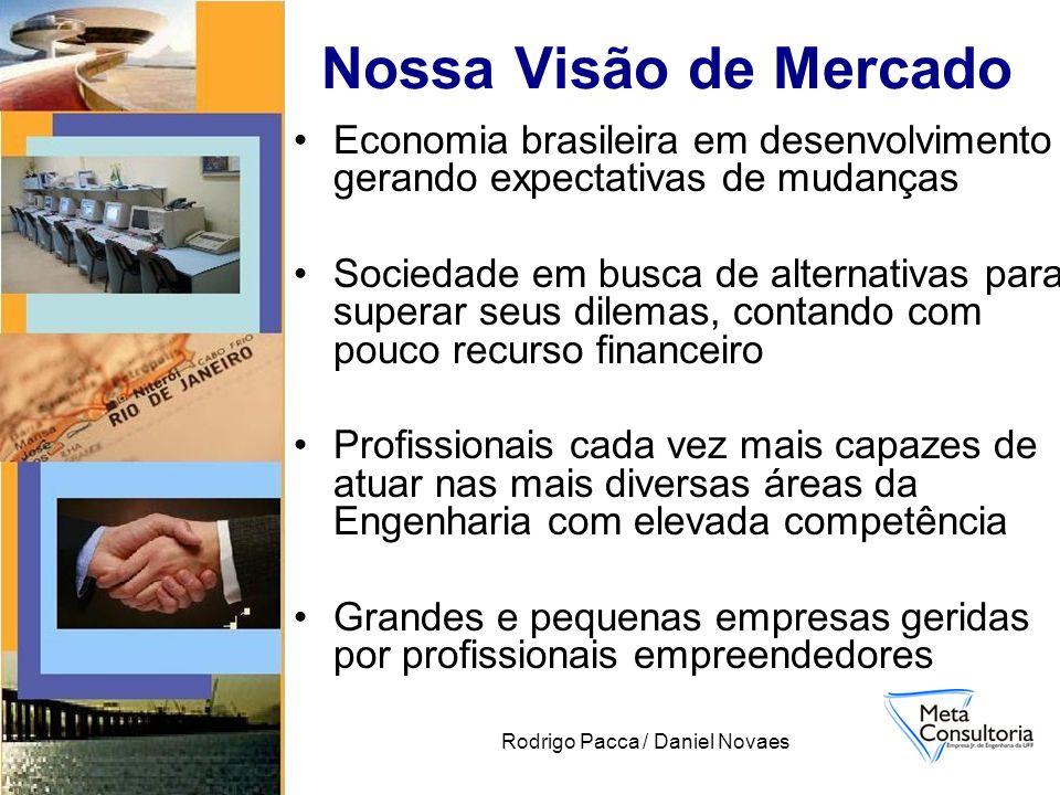 Rodrigo Pacca / Daniel Novaes Nossa Visão de Mercado Economia brasileira em desenvolvimento gerando expectativas de mudanças Sociedade em busca de alt