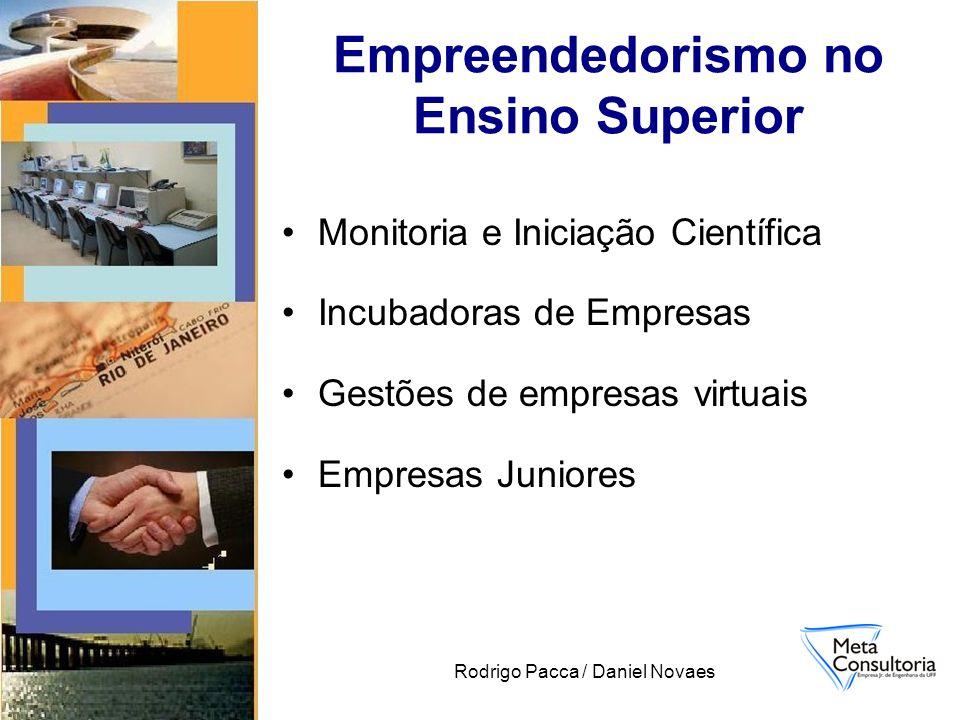 Rodrigo Pacca / Daniel Novaes Empreendedorismo no Ensino Superior Monitoria e Iniciação Científica Incubadoras de Empresas Gestões de empresas virtuais Empresas Juniores