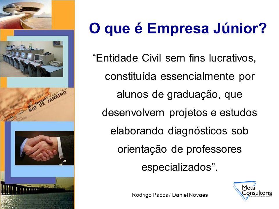Rodrigo Pacca / Daniel Novaes O que é Empresa Júnior.