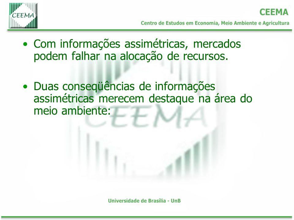 Com informações assimétricas, mercados podem falhar na alocação de recursos. Duas conseqüências de informações assimétricas merecem destaque na área d