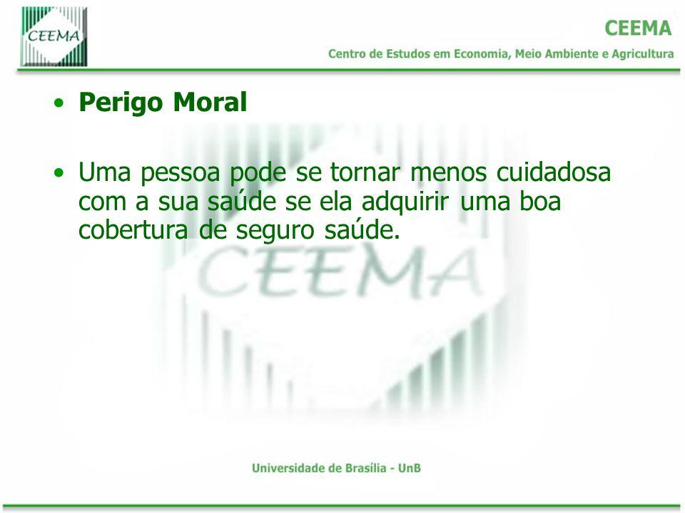 Perigo Moral Uma pessoa pode se tornar menos cuidadosa com a sua saúde se ela adquirir uma boa cobertura de seguro saúde.