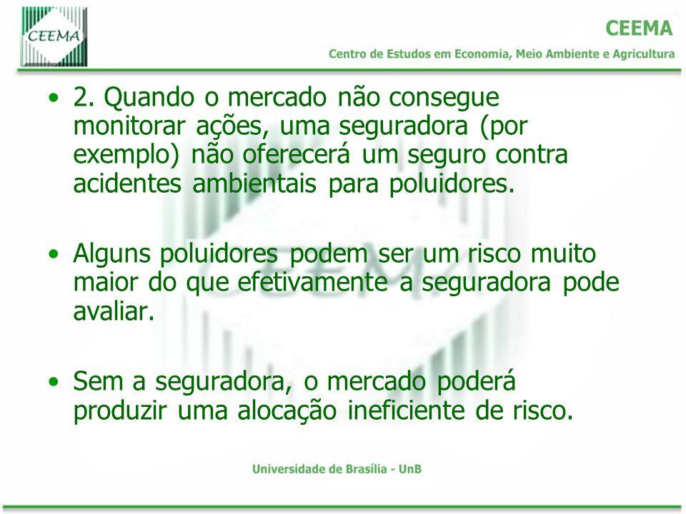 2. Quando o mercado não consegue monitorar ações, uma seguradora (por exemplo) não oferecerá um seguro contra acidentes ambientais para poluidores. Al