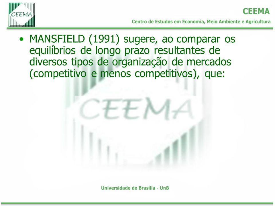 MANSFIELD (1991) sugere, ao comparar os equilíbrios de longo prazo resultantes de diversos tipos de organização de mercados (competitivo e menos compe
