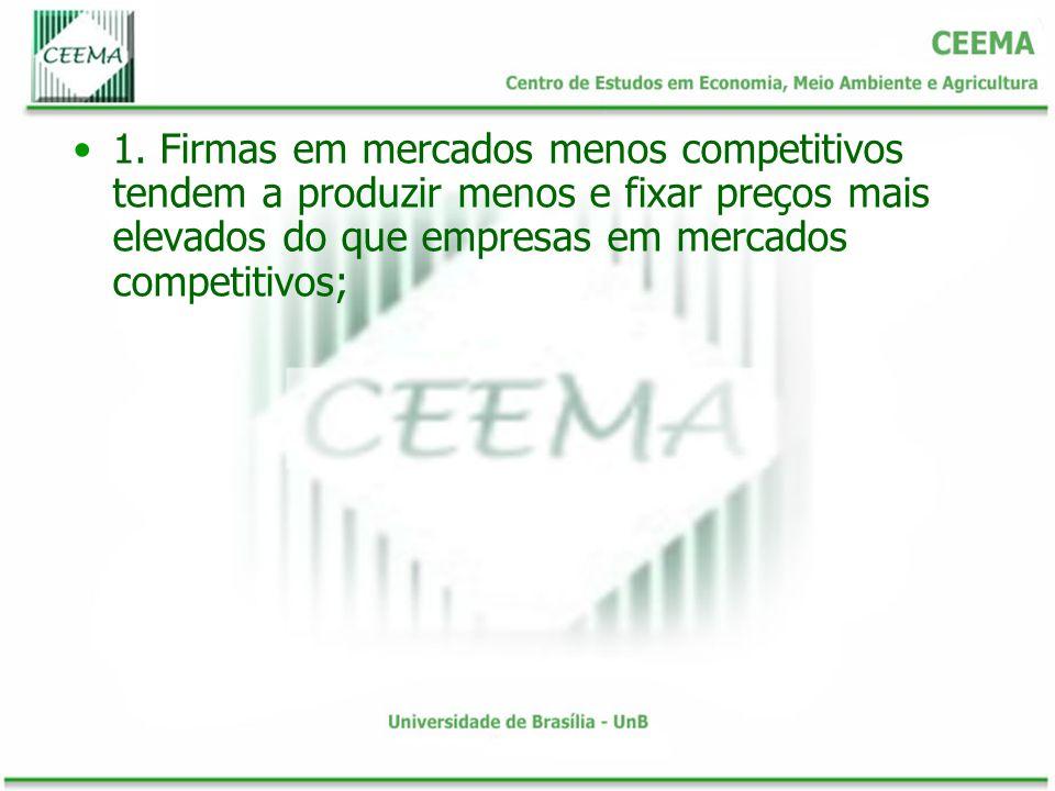1. Firmas em mercados menos competitivos tendem a produzir menos e fixar preços mais elevados do que empresas em mercados competitivos;