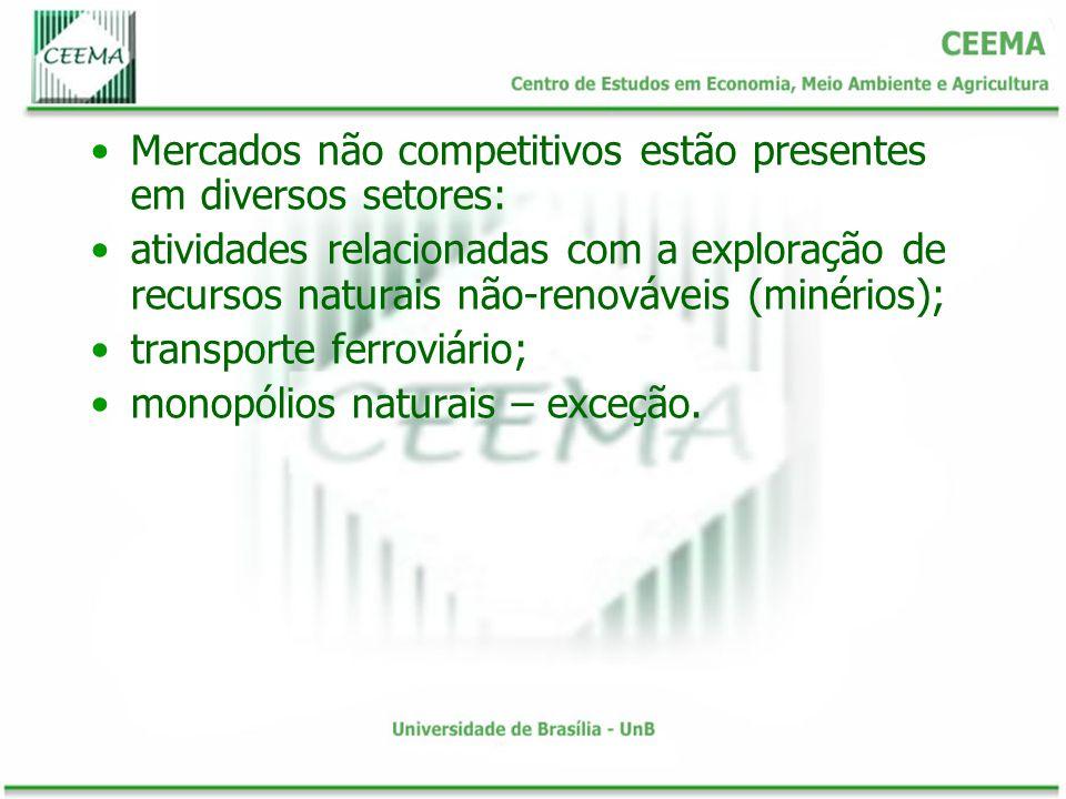 Mercados não competitivos estão presentes em diversos setores: atividades relacionadas com a exploração de recursos naturais não-renováveis (minérios)