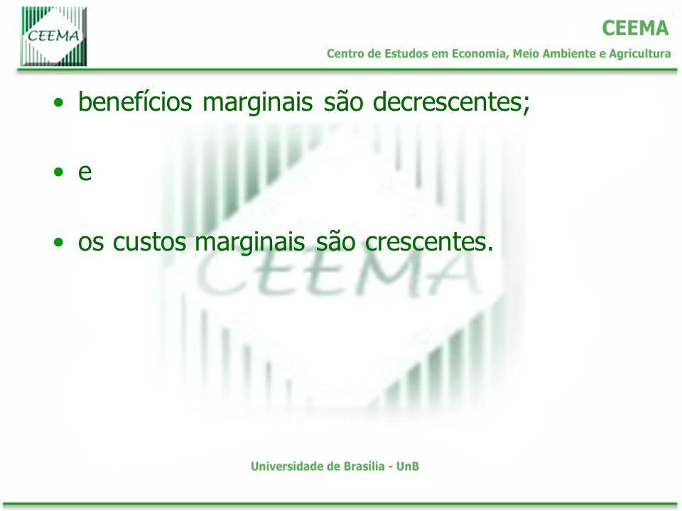 benefícios marginais são decrescentes; e os custos marginais são crescentes.
