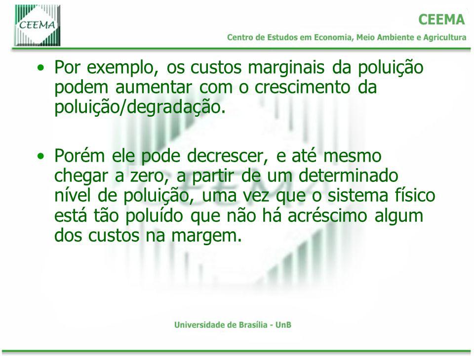 Por exemplo, os custos marginais da poluição podem aumentar com o crescimento da poluição/degradação. Porém ele pode decrescer, e até mesmo chegar a z
