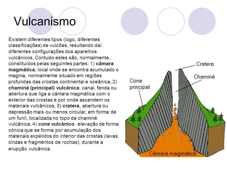 Vulcanismo Existem diferentes tipos (logo, diferentes classificações) de vulcões, resultando daí diferentes configurações dos aparelhos vulcânicos.
