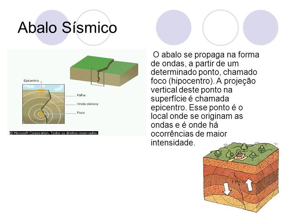 Abalo Sísmico O abalo se propaga na forma de ondas, a partir de um determinado ponto, chamado foco (hipocentro).
