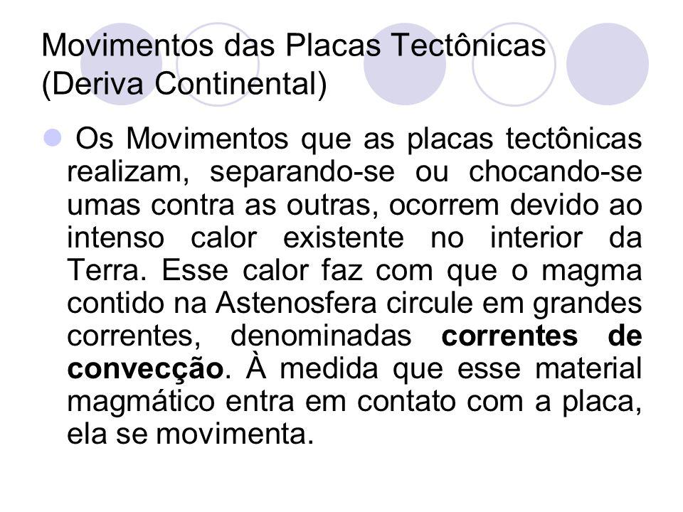 Movimentos das Placas Tectônicas (Deriva Continental) Os Movimentos que as placas tectônicas realizam, separando-se ou chocando-se umas contra as outras, ocorrem devido ao intenso calor existente no interior da Terra.