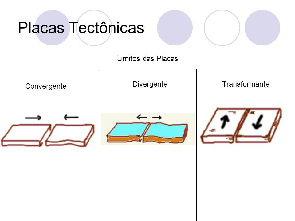 Placas Tectônicas Limites das Placas Convergente DivergenteTransformante
