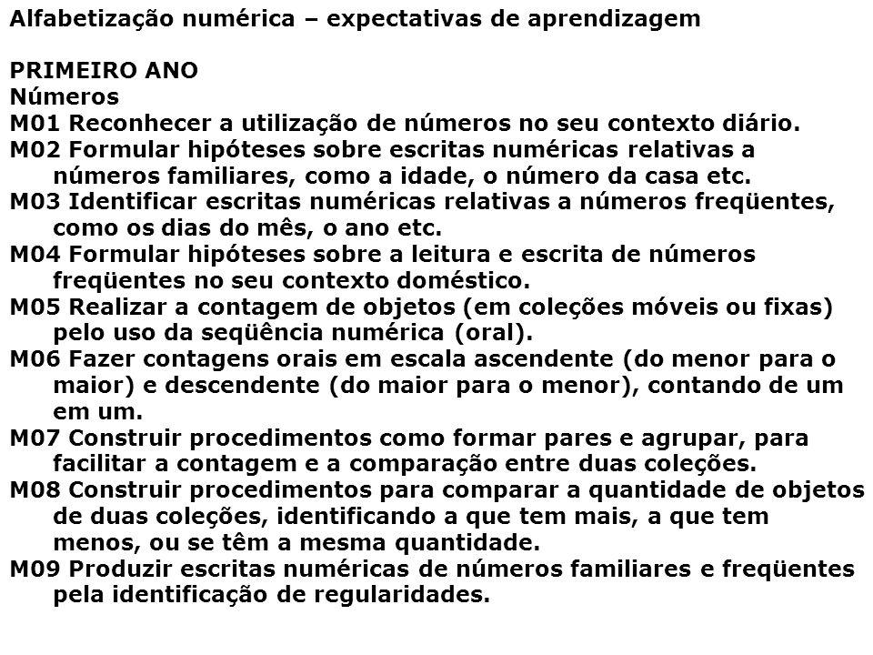 Alfabetização numérica – expectativas de aprendizagem PRIMEIRO ANO Números M01 Reconhecer a utilização de números no seu contexto diário. M02 Formular