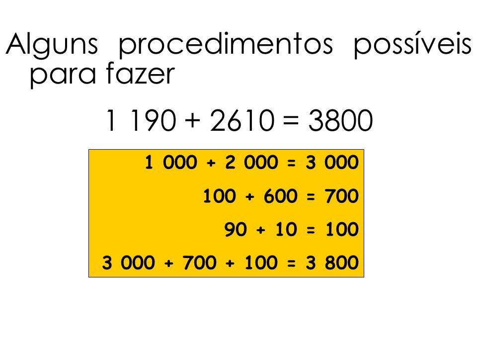Alguns procedimentos possíveis para fazer 1 190 + 2610 = 3800 1 000 + 2 000 = 3 000 100 + 600 = 700 90 + 10 = 100 3 000 + 700 + 100 = 3 800