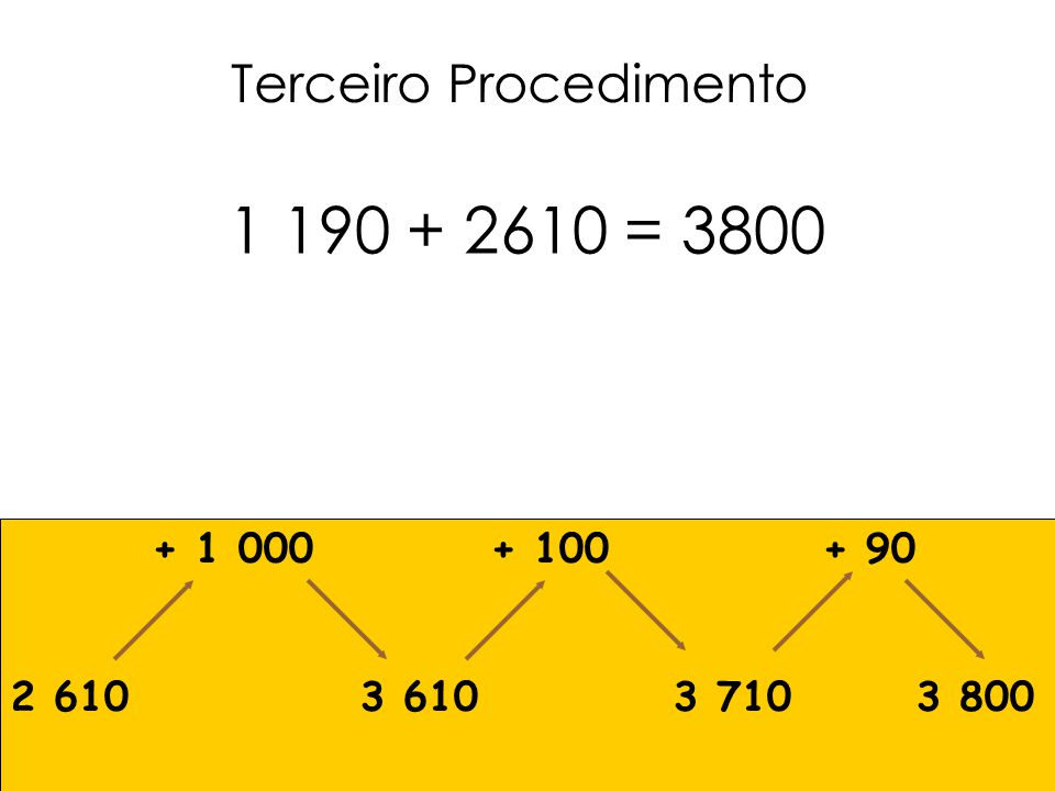 Terceiro Procedimento + 1 000 + 100 + 90 2 610 3 610 3 710 3 800 1 190 + 2610 = 3800