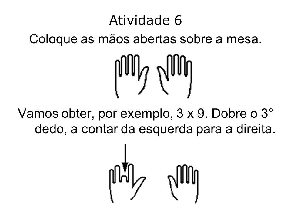 Atividade 6 Coloque as mãos abertas sobre a mesa. Vamos obter, por exemplo, 3 x 9. Dobre o 3° dedo, a contar da esquerda para a direita.