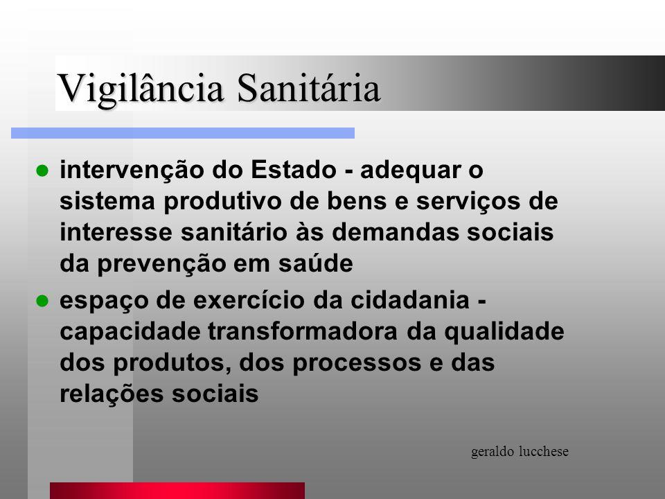 Vigilância Sanitária intervenção do Estado - adequar o sistema produtivo de bens e serviços de interesse sanitário às demandas sociais da prevenção em