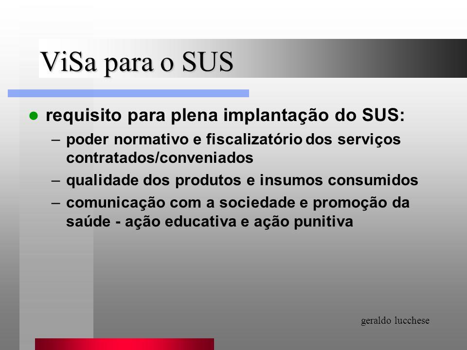 ViSa para o SUS requisito para plena implantação do SUS: –poder normativo e fiscalizatório dos serviços contratados/conveniados –qualidade dos produto