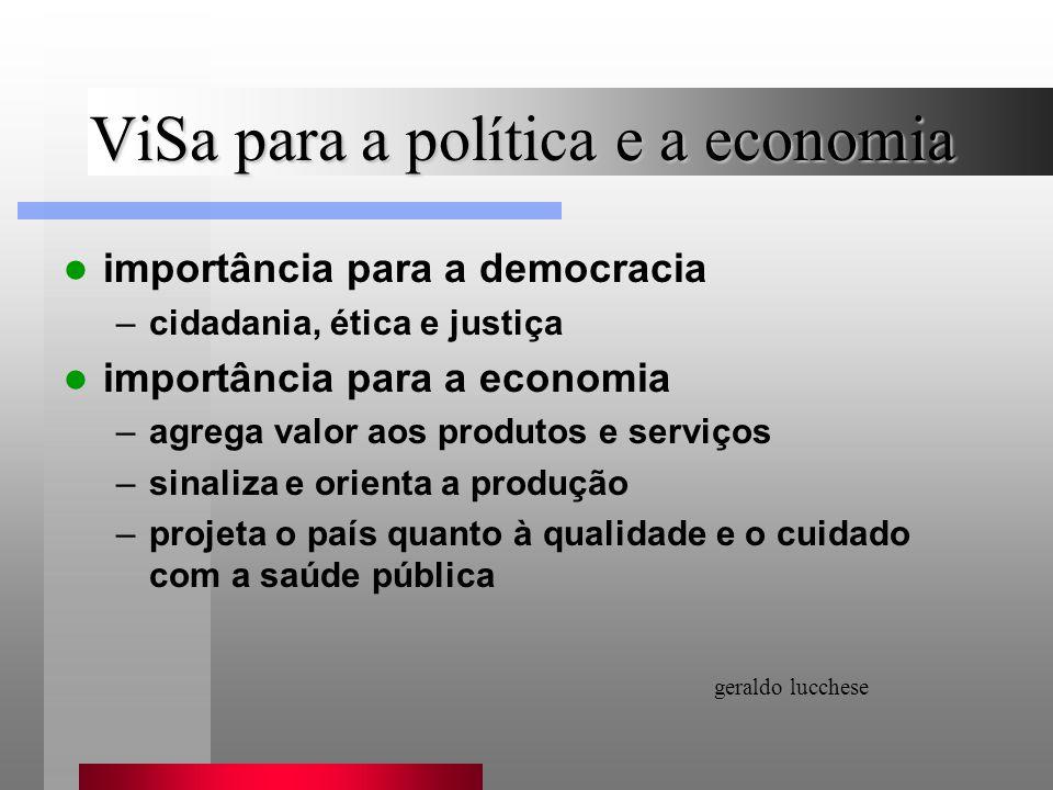 ViSa para a política e a economia importância para a democracia –cidadania, ética e justiça importância para a economia –agrega valor aos produtos e s