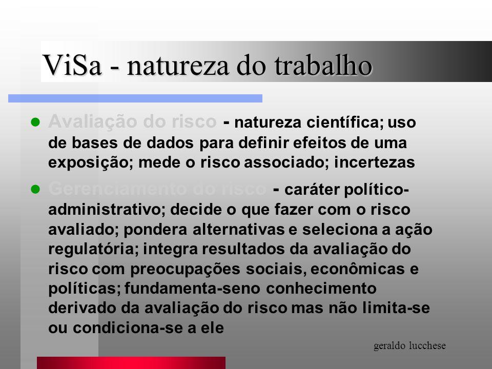 ViSa - natureza do trabalho Avaliação do risco - natureza científica; uso de bases de dados para definir efeitos de uma exposição; mede o risco associ
