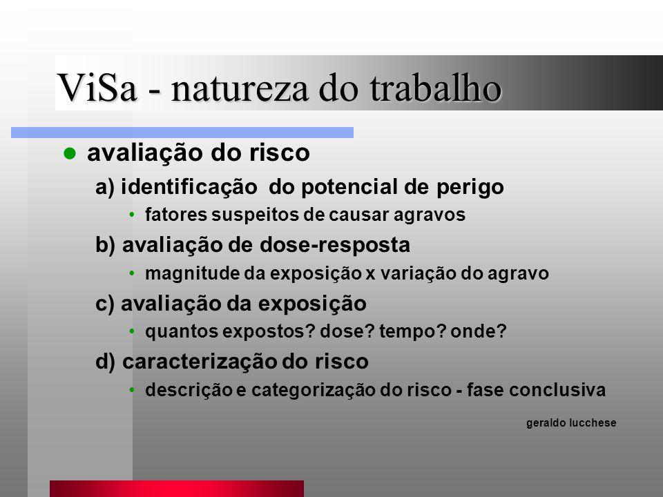 ViSa - natureza do trabalho avaliação do risco a) identificação do potencial de perigo fatores suspeitos de causar agravos b) avaliação de dose-respos