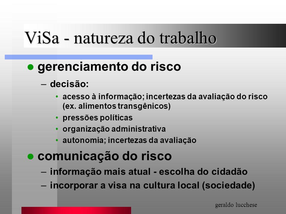ViSa - natureza do trabalho gerenciamento do risco –decisão: acesso à informação; incertezas da avaliação do risco (ex. alimentos transgênicos) pressõ