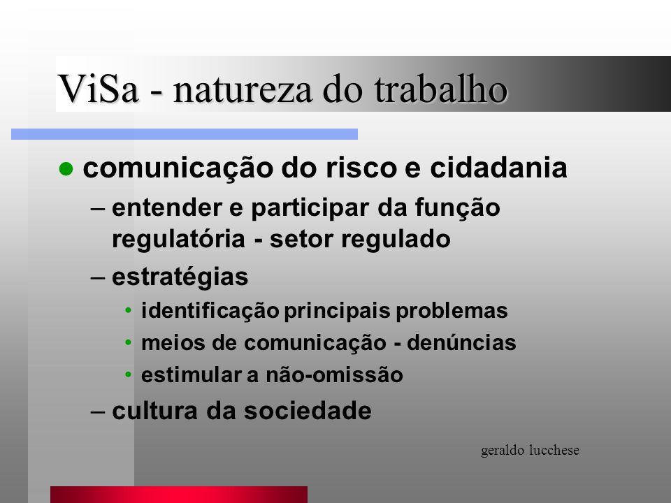 ViSa - natureza do trabalho comunicação do risco e cidadania –entender e participar da função regulatória - setor regulado –estratégias identificação