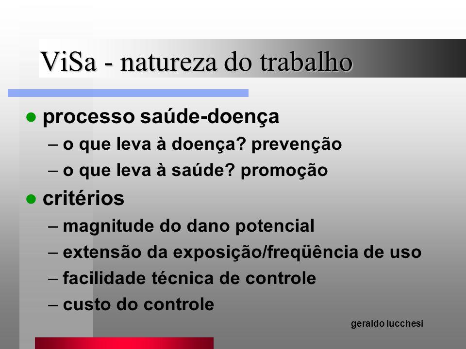 ViSa - natureza do trabalho processo saúde-doença –o que leva à doença? prevenção –o que leva à saúde? promoção critérios –magnitude do dano potencial