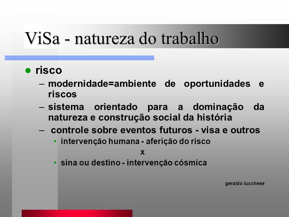 ViSa - natureza do trabalho risco –modernidade=ambiente de oportunidades e riscos –sistema orientado para a dominação da natureza e construção social