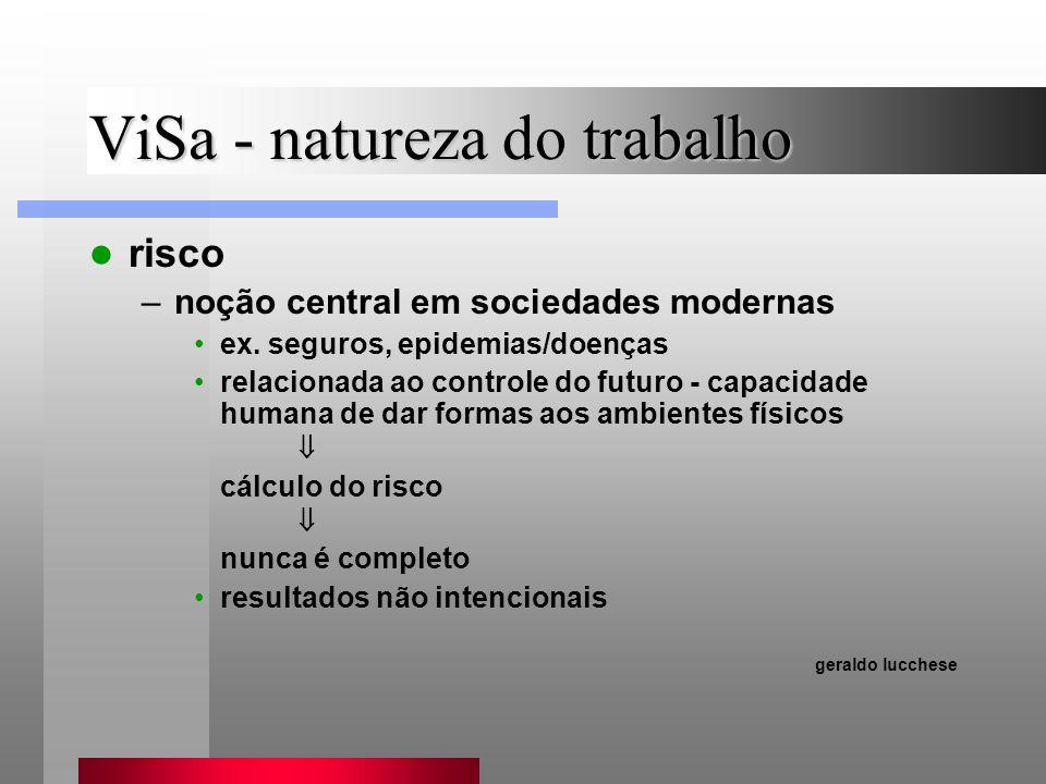 ViSa - natureza do trabalho risco –noção central em sociedades modernas ex. seguros, epidemias/doenças relacionada ao controle do futuro - capacidade