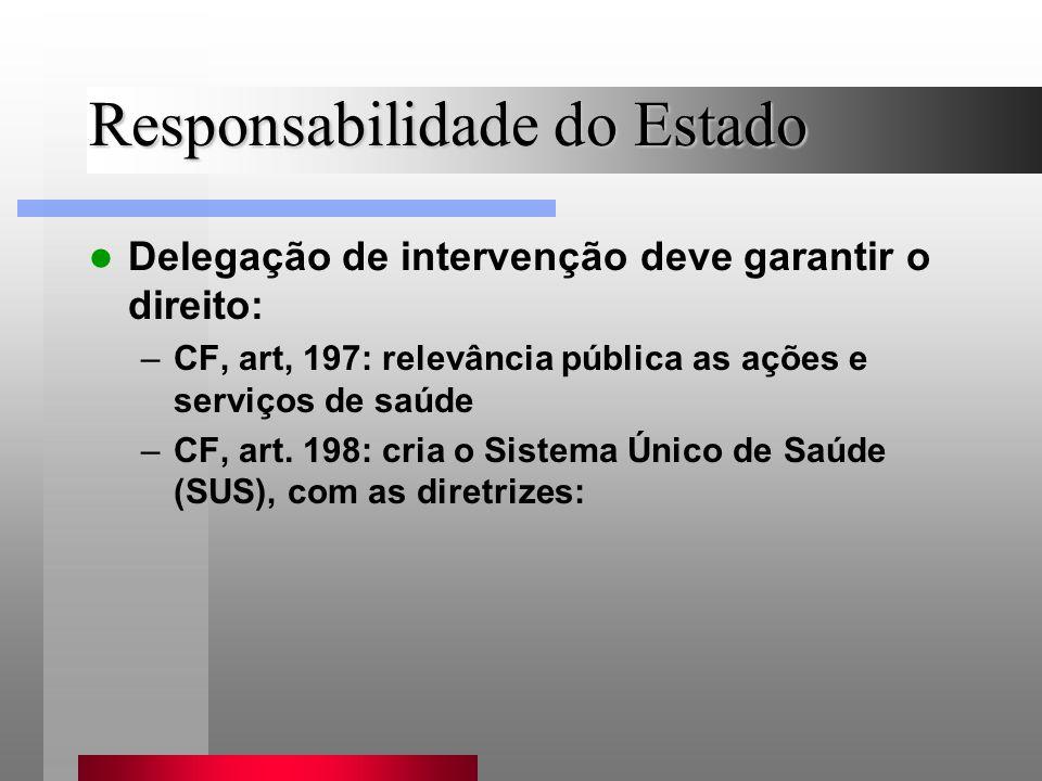 Responsabilidade do Estado Delegação de intervenção deve garantir o direito: –CF, art, 197: relevância pública as ações e serviços de saúde –CF, art.